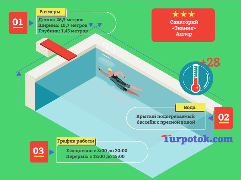 infografika-pro-bassejn-otelya-znanie-v-adlere