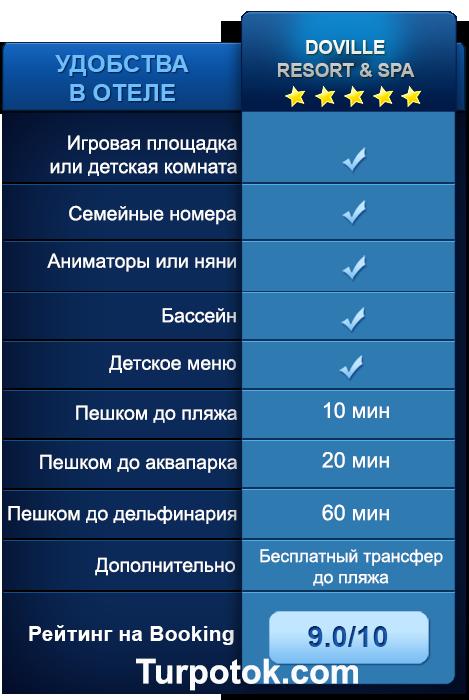 """Инфографика """"Семейный отель Alean Family Resort & SPA Doville г. Анапа"""""""