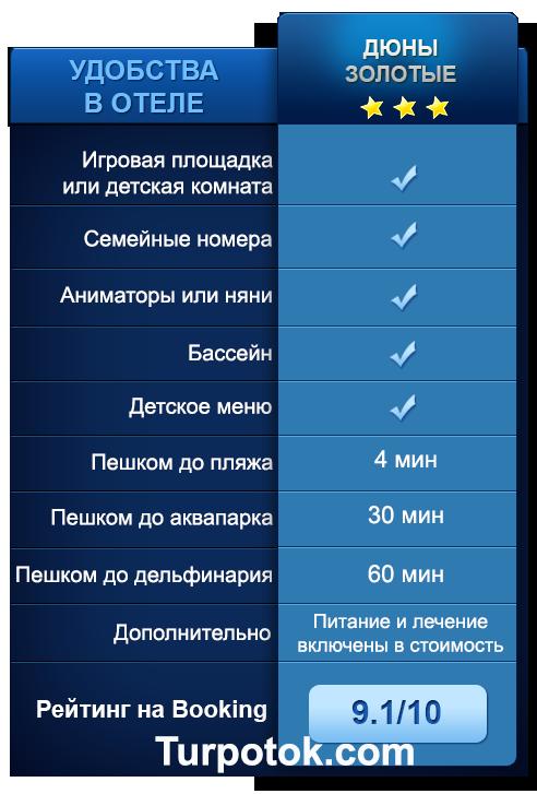"""Инфографика """"Семейный отель """"Дюны Золотые"""" в Анапе"""""""