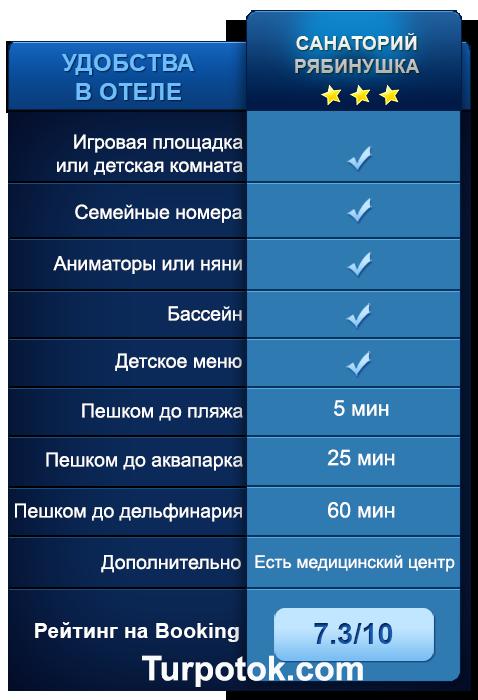 """Инфографика """"Отдых с детьми в санатории """"Рябинушка"""" в Анапе"""""""