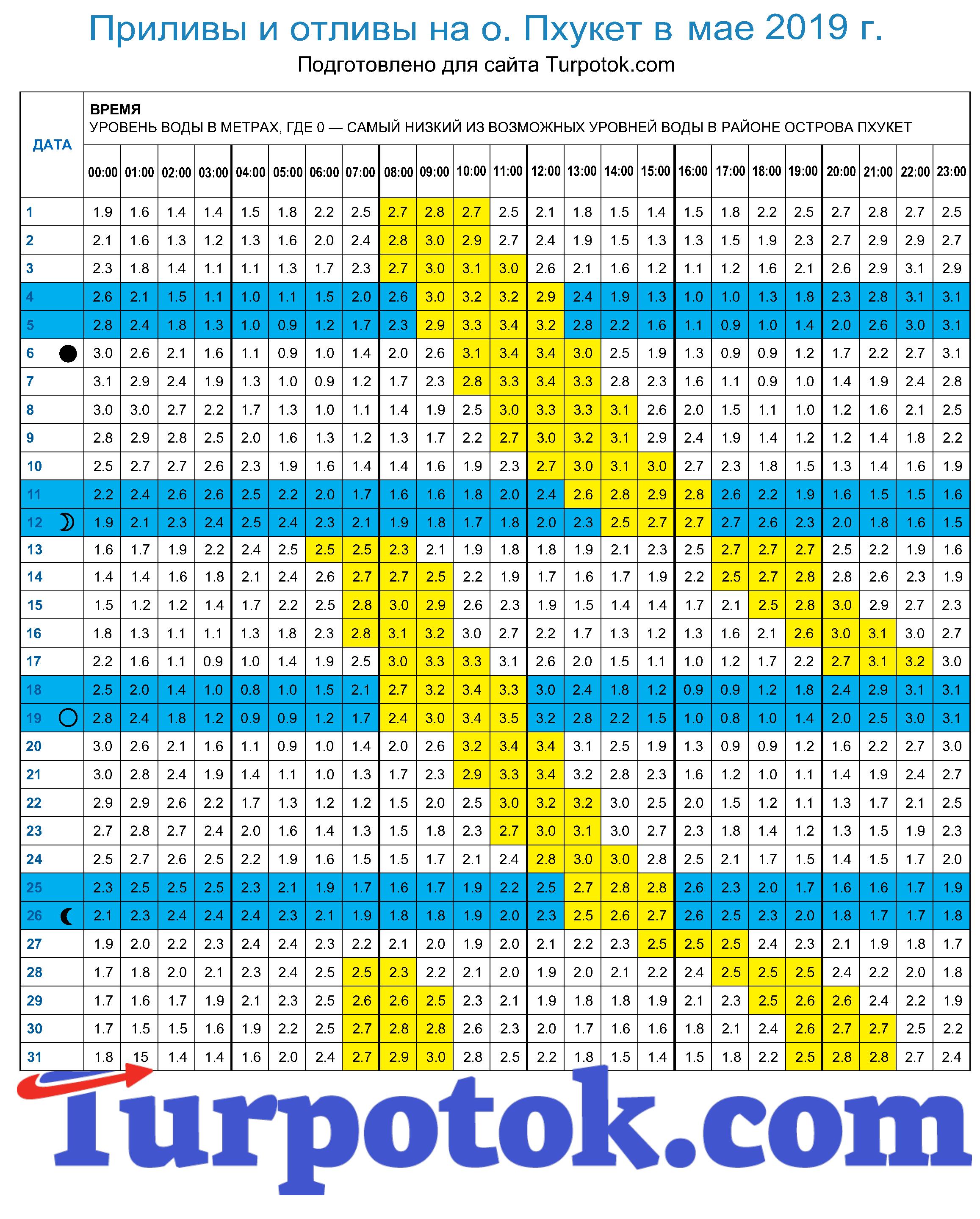 График на май