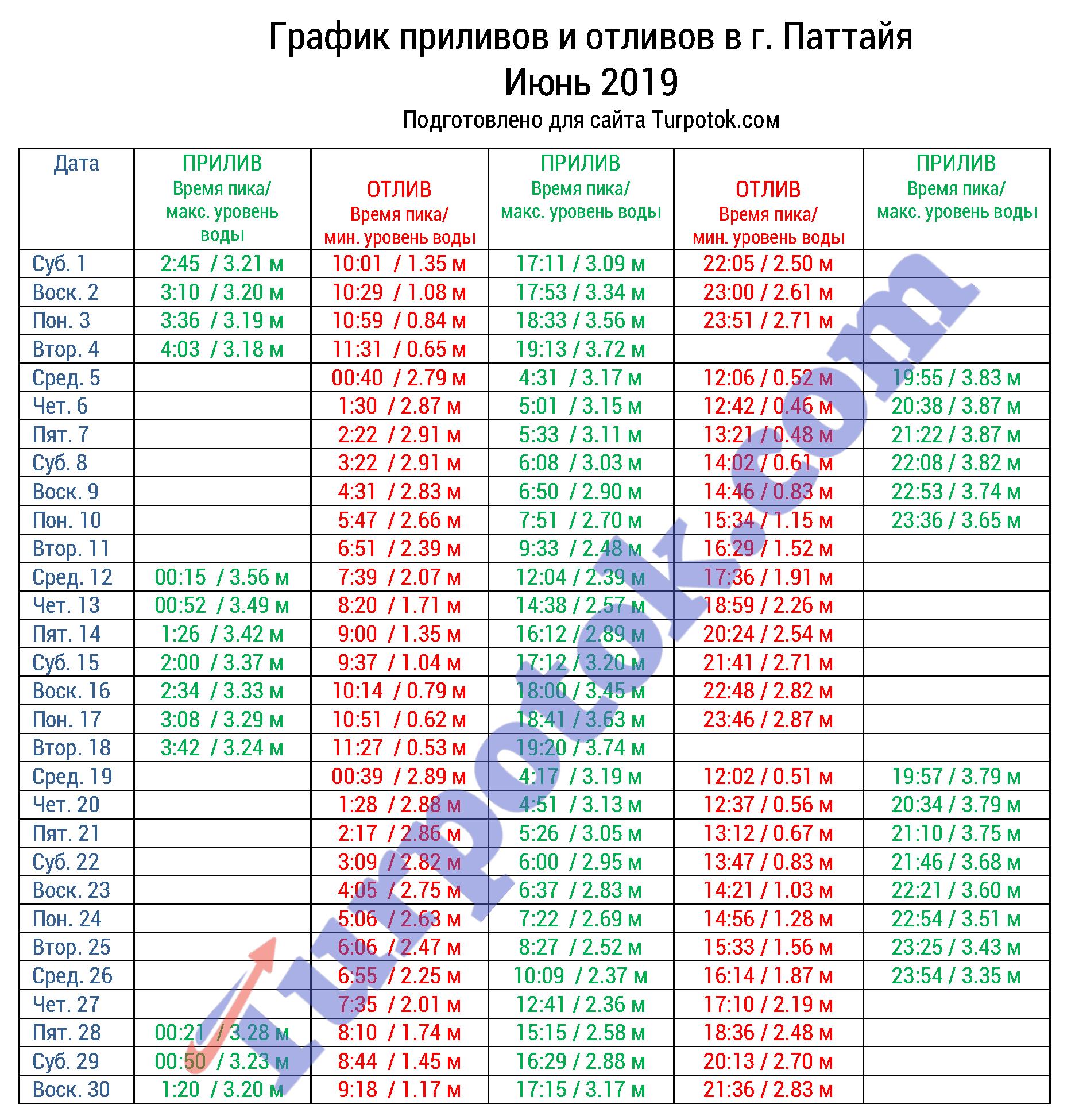График на июнь месяц