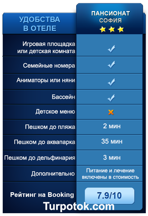 Услуги для детей в пансионате София