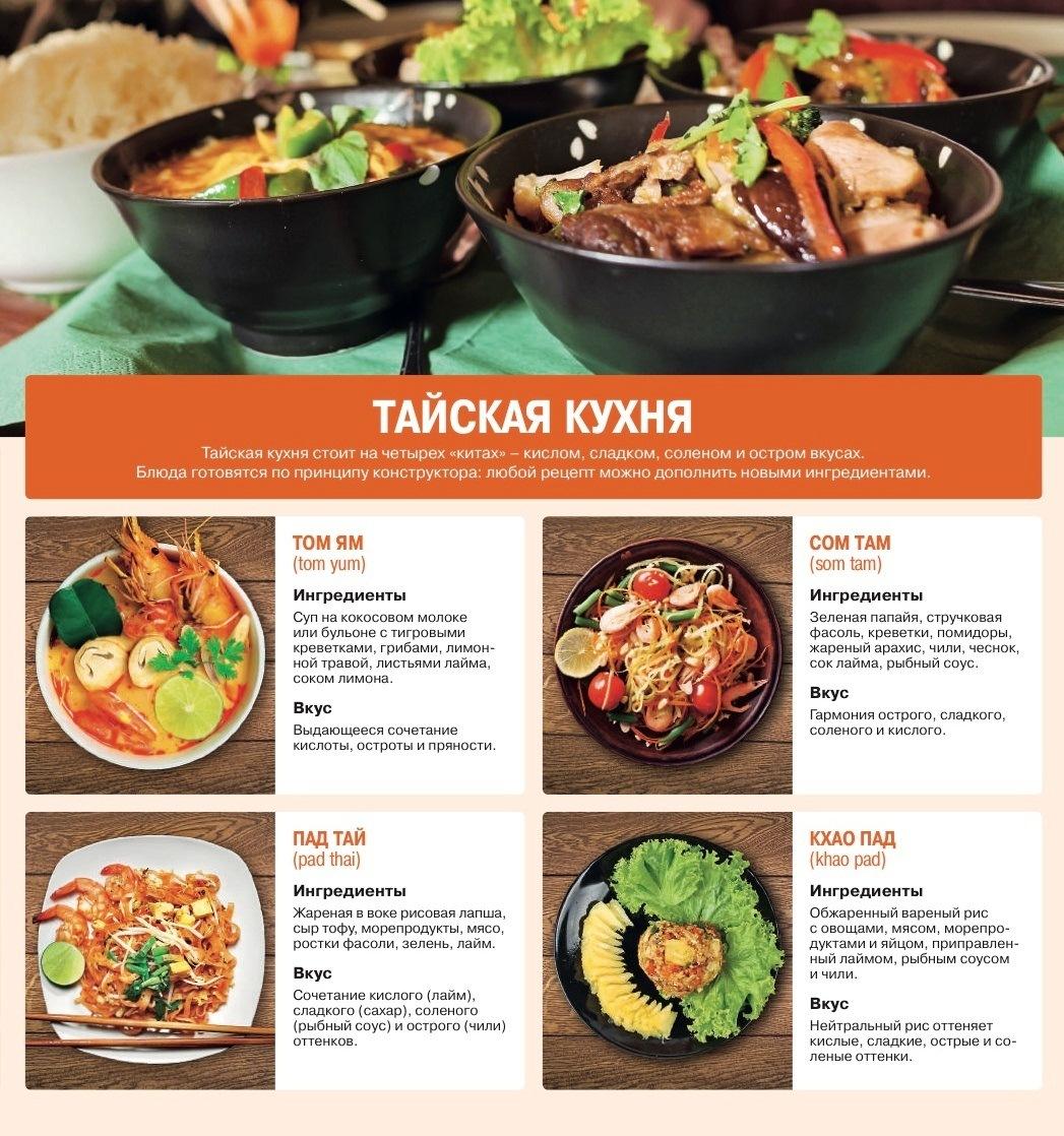 Популярные блюда кухни Таиланда