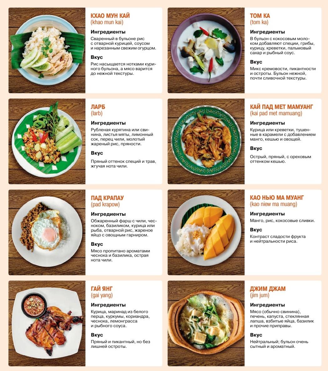 Фото самых известных блюд Таиланда
