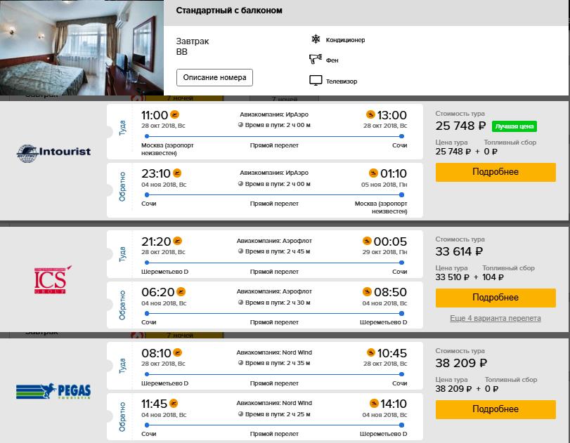 Скриншот с Level Travel