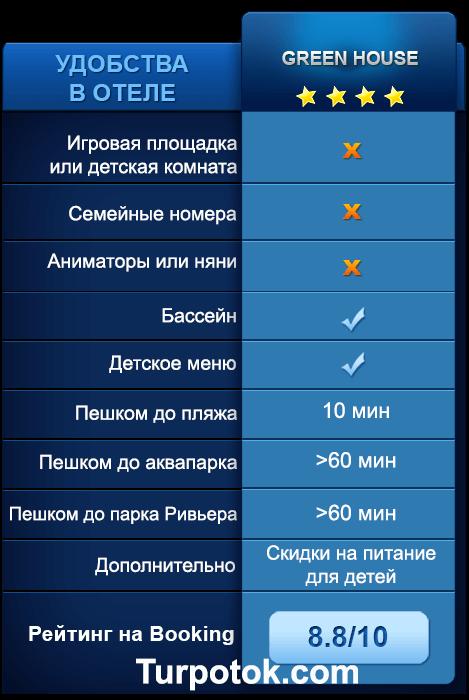 Таблица с перечнем услуг для детей в отеле Green House