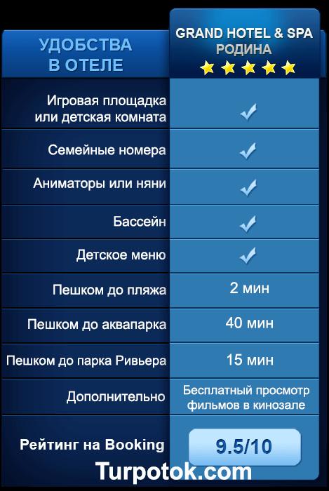 Таблица: насколько Grand Hotel & Spa Родина подходит для отдыха с маленьким ребенком в Сочи?